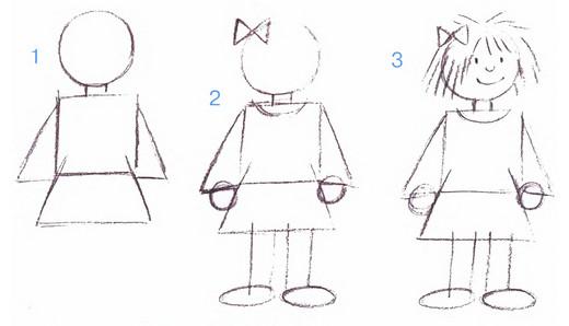 Схемы и пошаговые инструкции Рисование девочки