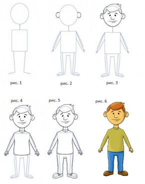 Схемы и пошаговые инструкции Рисование мальчика